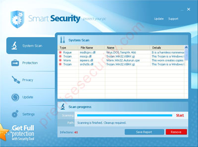 Smart Security Image