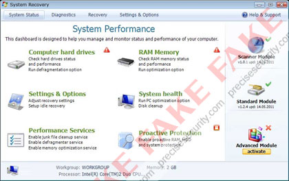 Image of System Recovery Virus