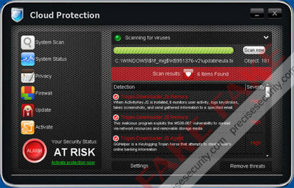 Image of Cloud Protection