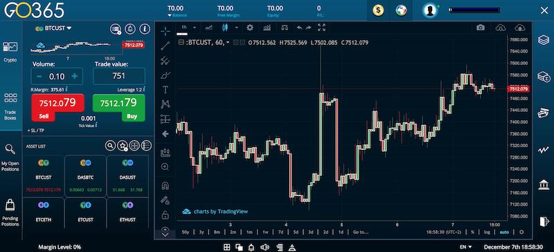 Immediate Edge broker platform