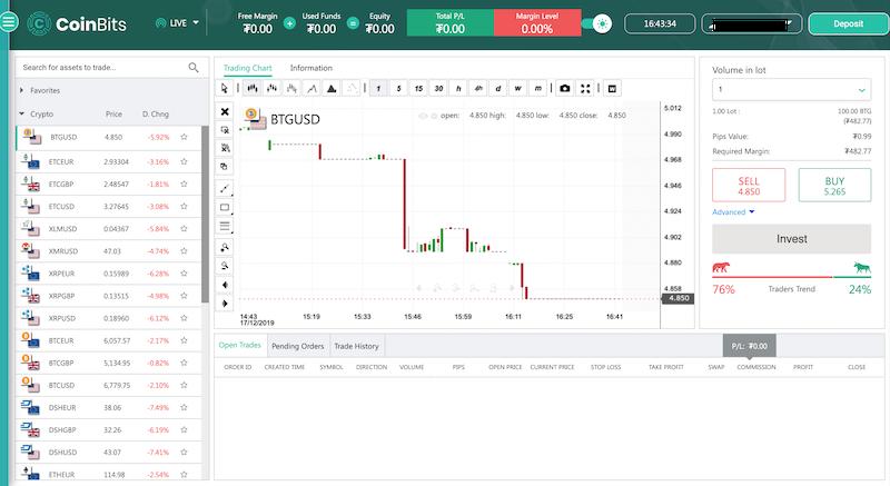 Bitcoin Trader Platform