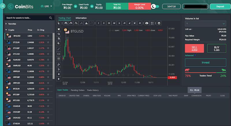 Bitcoin Trader Live Trading